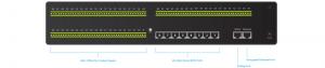 sensorProbe-X60 Back Panel