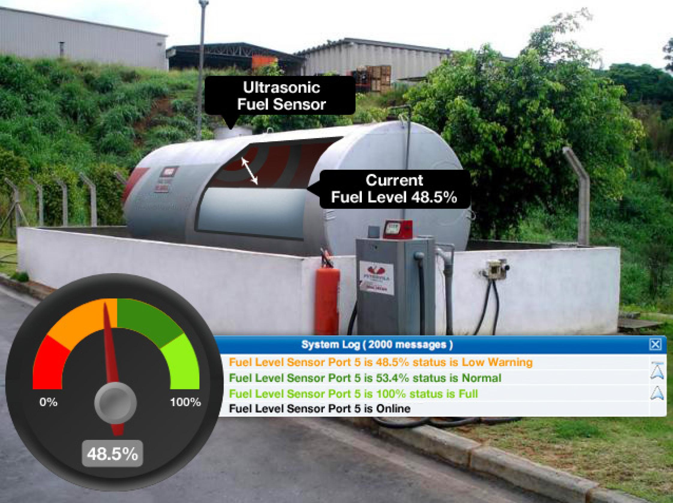 Ultrasonic Fuel Level Sensor for Remote Fuel Storage Tanks
