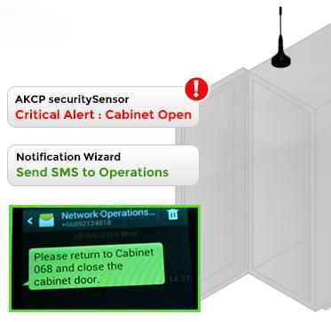3G Modem Notification