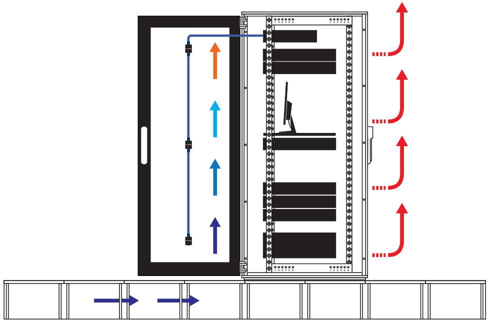 securityProbe temperature sensor deployment
