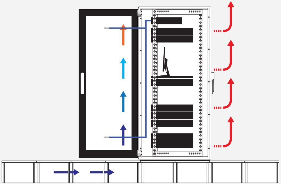 sensorProbe Temperature Deployment