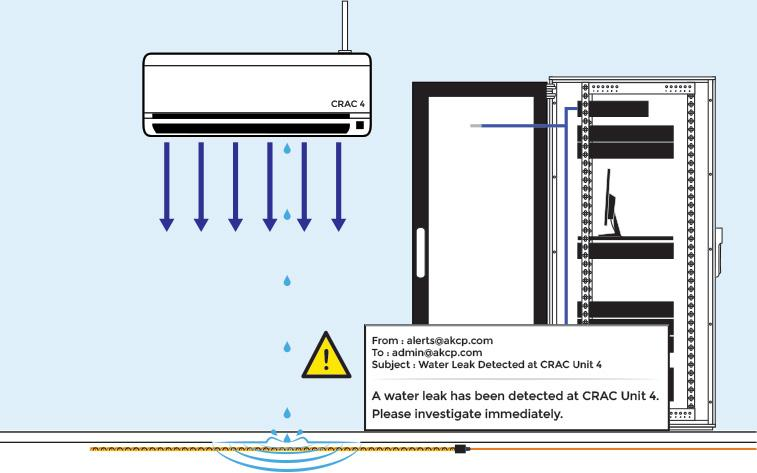 CRAC Water Leak Monitoring