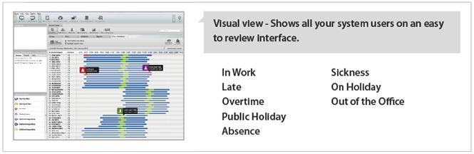 visualview