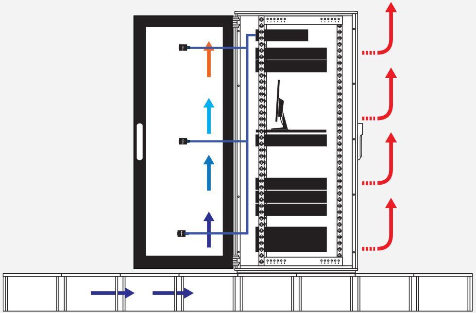 sensorProbe8 temperature sensor deployment