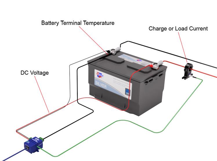 Battery Health Sensor