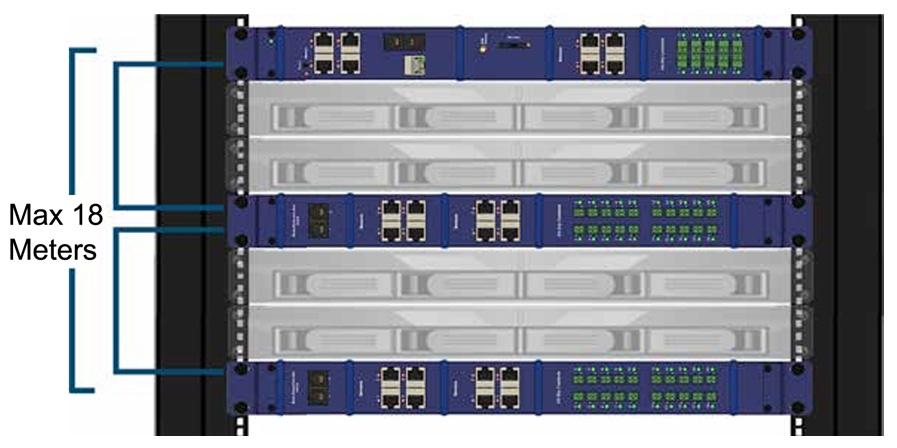 Basic Expansion Bus (BEB)