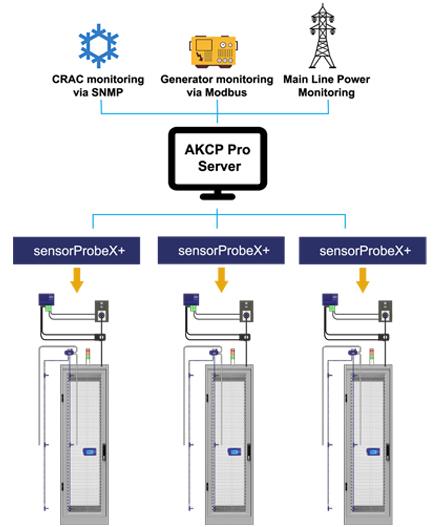 rackplus-to-a-smart-data-center