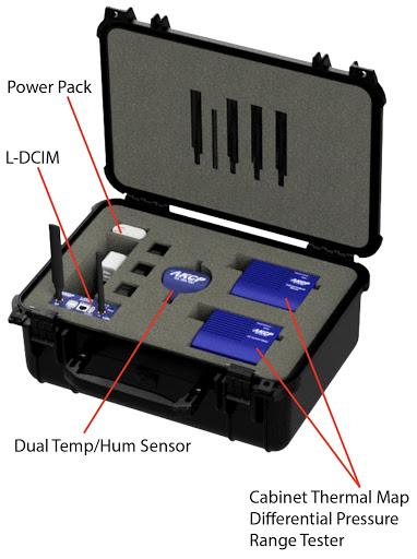 data center analyzer toolkit