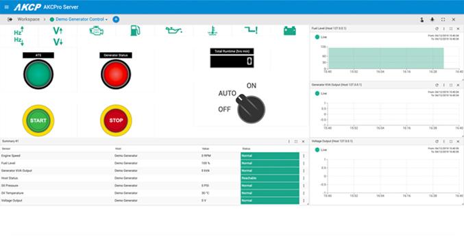 AKCPro Server Generator Monitoring