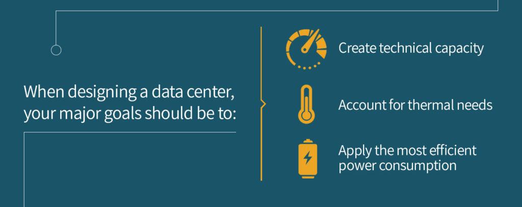Goals for data enter design optimization
