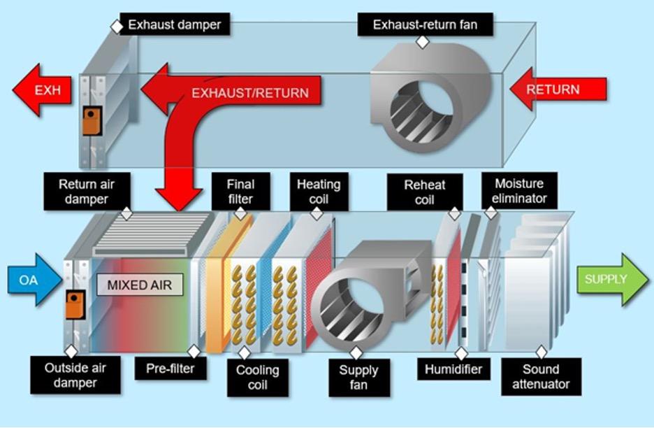 data center cooling needs
