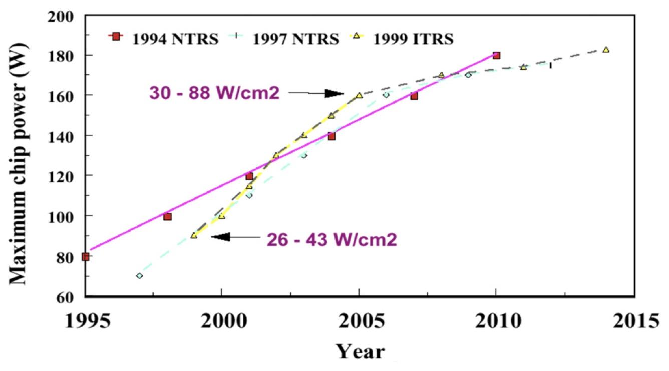 semiconductor power usage