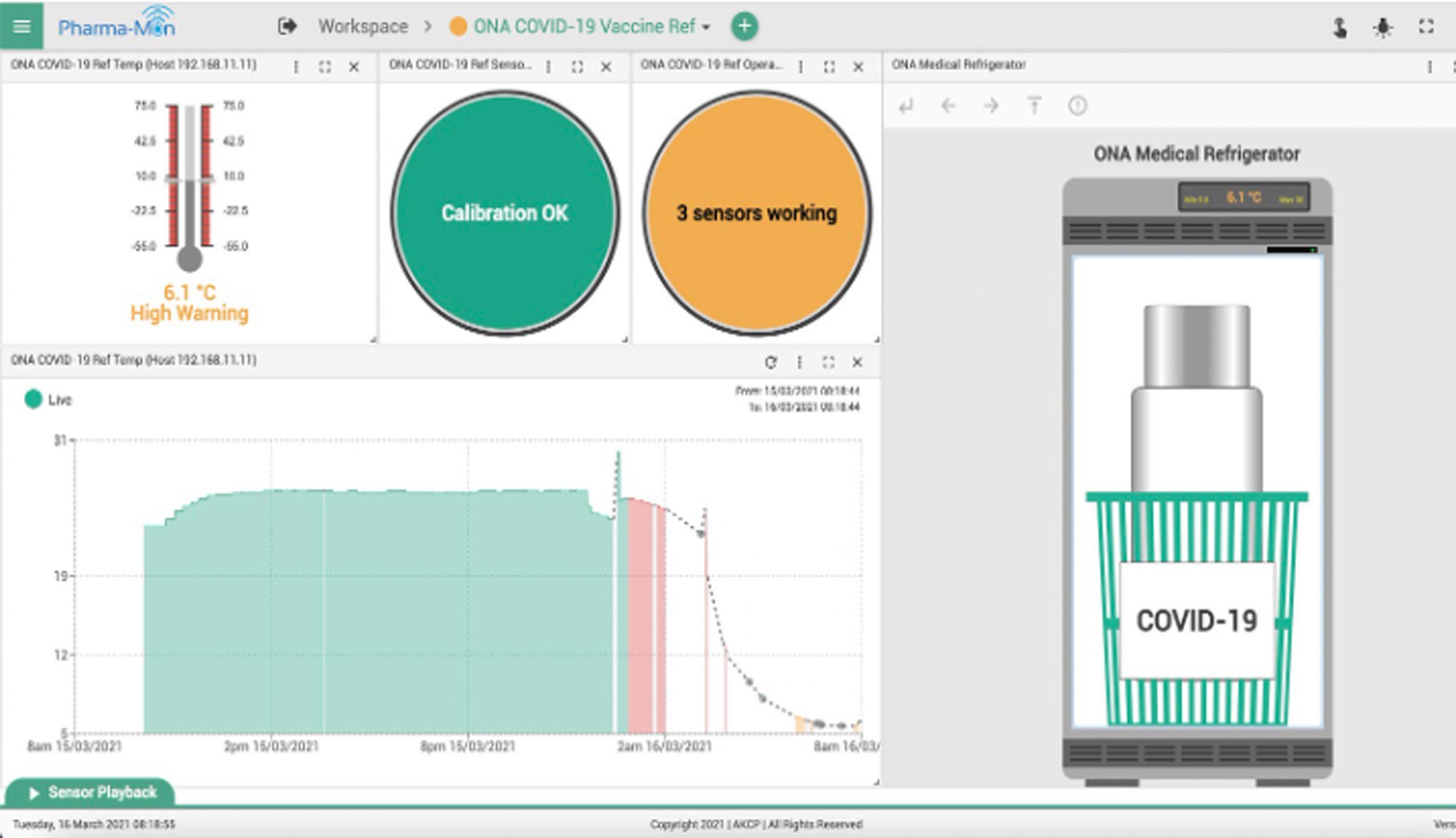 Pharma-Mon Cloud Server interface