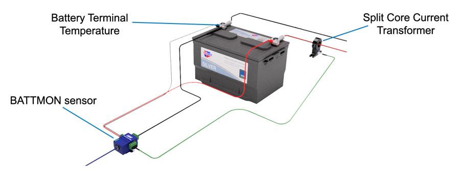 Battery monitoring using akcp monitoring solutions