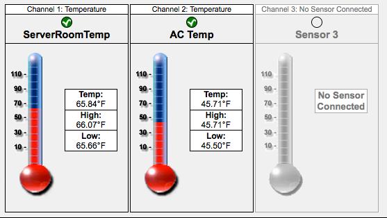 temperature monitoring of server room