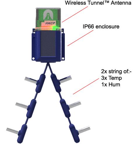 Wireless Cabinet Thermal Analysis Sensor