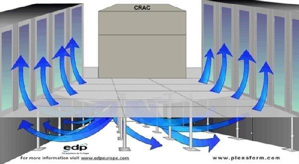 airflow management plan