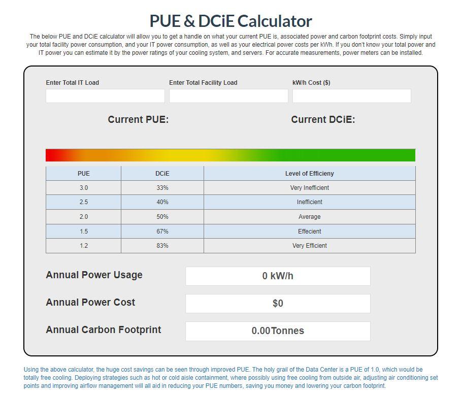 PUE Calculator