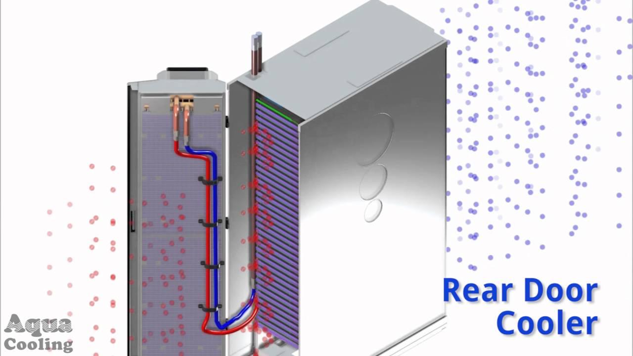 rack cooling via RDHX