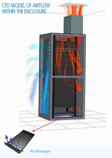 In-rack heat extraction