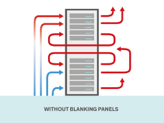 Blanking Panels and Data Center Airflow