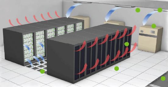 cooling optimization